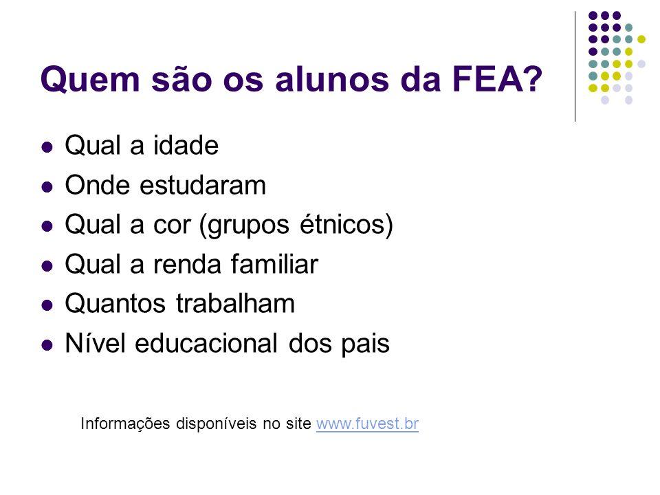 Quem são os alunos da FEA.