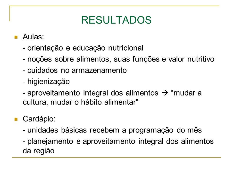 RESULTADOS Aulas: - orientação e educação nutricional - noções sobre alimentos, suas funções e valor nutritivo - cuidados no armazenamento - higieniza