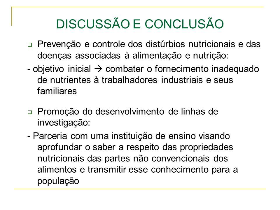 DISCUSSÃO E CONCLUSÃO Prevenção e controle dos distúrbios nutricionais e das doenças associadas à alimentação e nutrição: - objetivo inicial combater