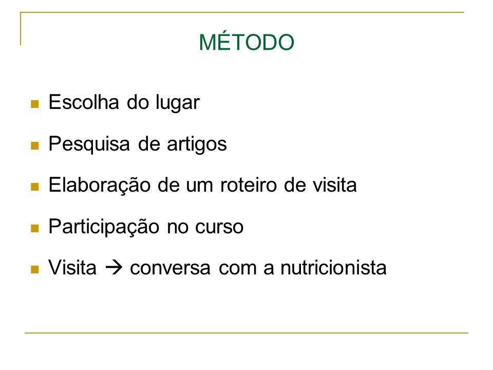 MÉTODO Escolha do lugar Pesquisa de artigos Elaboração de um roteiro de visita Participação no curso Visita conversa com a nutricionista
