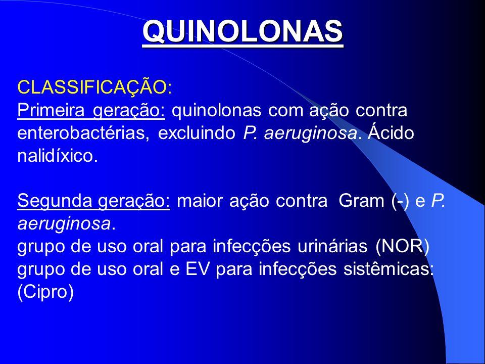 QUINOLONAS CLASSIFICAÇÃO: Primeira geração: quinolonas com ação contra enterobactérias, excluindo P. aeruginosa. Ácido nalidíxico. Segunda geração: ma