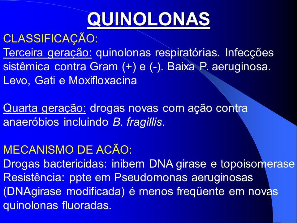 QUINOLONAS CLASSIFICAÇÃO: Terceira geração: quinolonas respiratórias. Infecções sistêmica contra Gram (+) e (-). Baixa P. aeruginosa. Levo, Gati e Mox