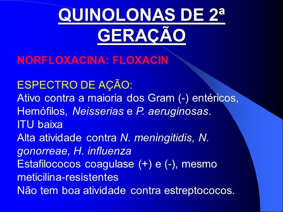 QUINOLONAS DE 2ª GERAÇÃO NORFLOXACINA: FLOXACIN ESPECTRO DE AÇÃO: Ativo contra a maioria dos Gram (-) entéricos, Hemófilos, Neisserias e P. aeruginosa