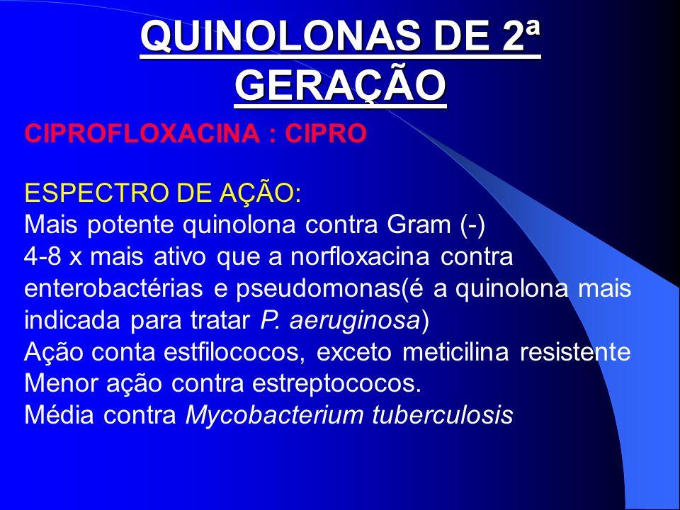 QUINOLONAS DE 2ª GERAÇÃO CIPROFLOXACINA : CIPRO ESPECTRO DE AÇÃO: Mais potente quinolona contra Gram (-) 4-8 x mais ativo que a norfloxacina contra en
