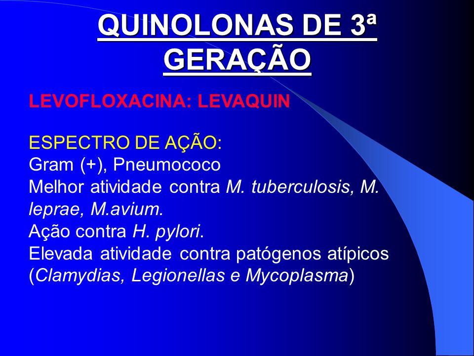 QUINOLONAS DE 3ª GERAÇÃO LEVOFLOXACINA: LEVAQUIN ESPECTRO DE AÇÃO: Gram (+), Pneumococo Melhor atividade contra M. tuberculosis, M. leprae, M.avium. A