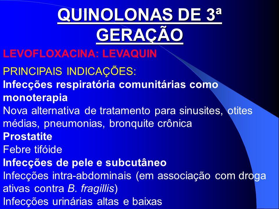 QUINOLONAS DE 3ª GERAÇÃO LEVOFLOXACINA: LEVAQUIN PRINCIPAIS INDICAÇÕES: Infecções respiratória comunitárias como monoterapia Nova alternativa de trata