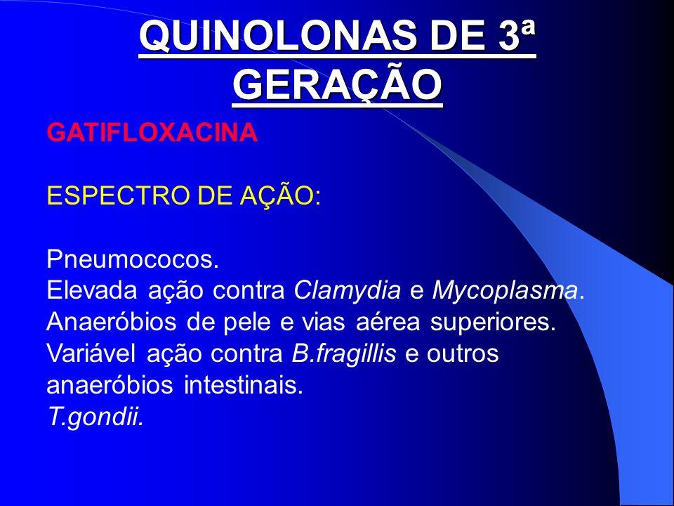 QUINOLONAS DE 3ª GERAÇÃO GATIFLOXACINA ESPECTRO DE AÇÃO: Pneumococos. Elevada ação contra Clamydia e Mycoplasma. Anaeróbios de pele e vias aérea super