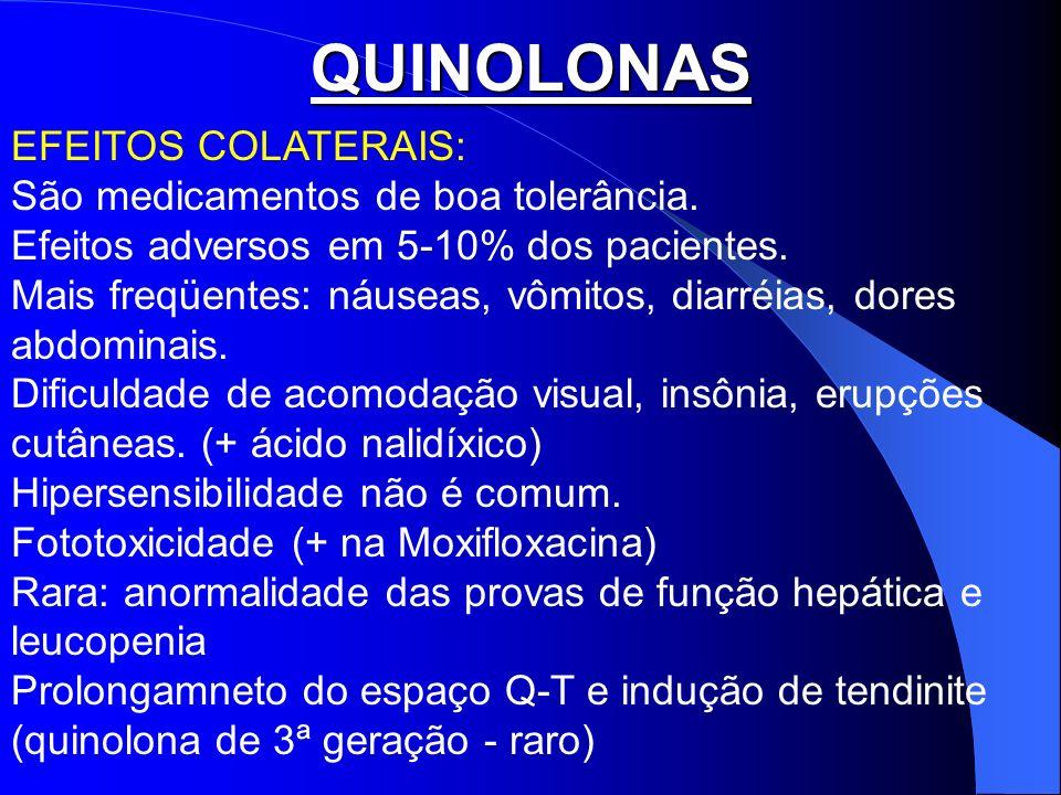 QUINOLONAS EFEITOS COLATERAIS: São medicamentos de boa tolerância. Efeitos adversos em 5-10% dos pacientes. Mais freqüentes: náuseas, vômitos, diarréi