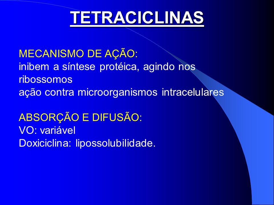 TETRACICLINAS MECANISMO DE AÇÃO: inibem a síntese protéica, agindo nos ribossomos ação contra microorganismos intracelulares ABSORÇÃO E DIFUSÃO: VO: v