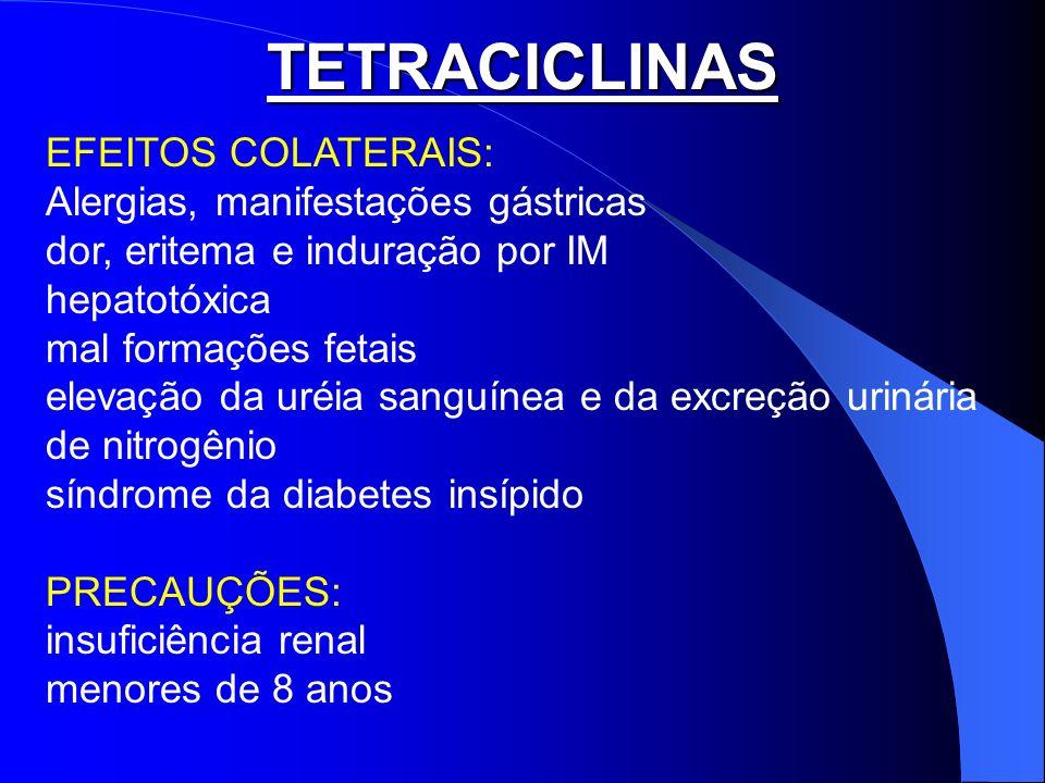 TETRACICLINAS EFEITOS COLATERAIS: Alergias, manifestações gástricas dor, eritema e induração por IM hepatotóxica mal formações fetais elevação da uréi