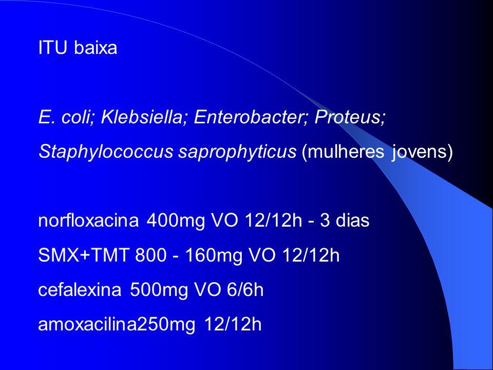 ITU baixa E. coli; Klebsiella; Enterobacter; Proteus; Staphylococcus saprophyticus (mulheres jovens) norfloxacina 400mg VO 12/12h - 3 dias SMX+TMT 800