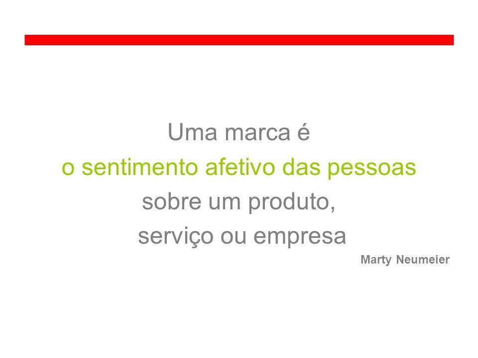 Uma marca é o sentimento afetivo das pessoas sobre um produto, serviço ou empresa Marty Neumeier