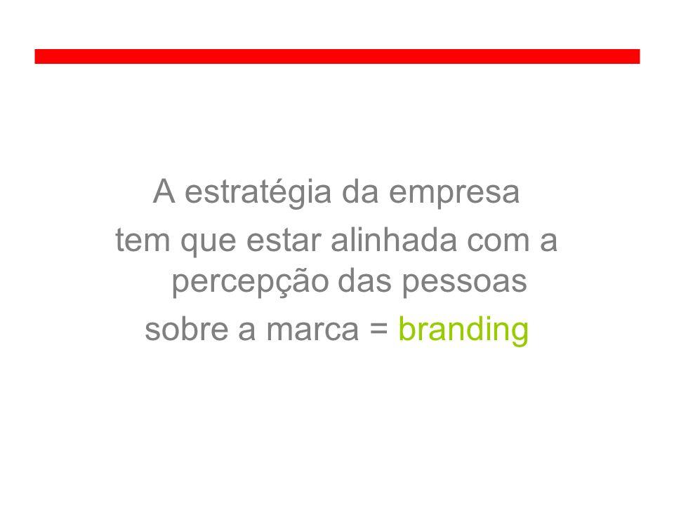 A estratégia da empresa tem que estar alinhada com a percepção das pessoas sobre a marca = branding