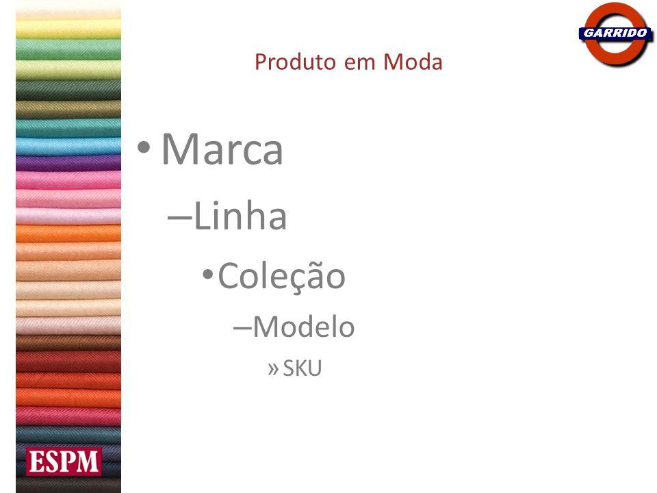 Produto em Moda Marca – Linha Coleção – Modelo » SKU