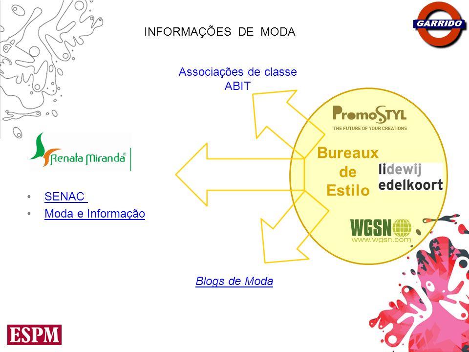 SENAC Moda e Informação Blogs de Moda Bureaux de Estilo INFORMAÇÕES_DE_MODA Associações de classe ABIT