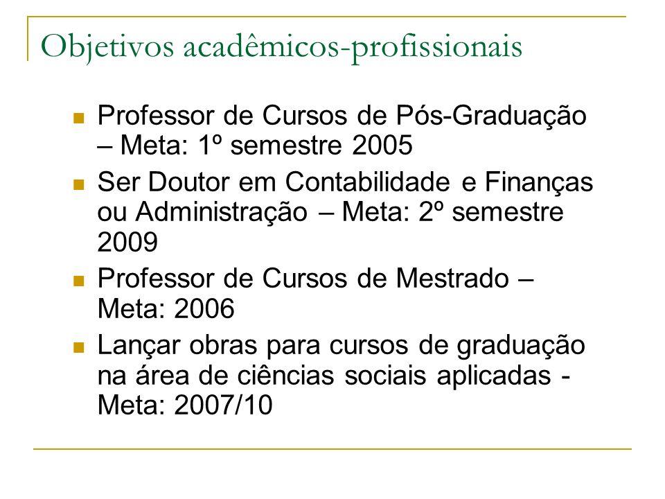 Objetivos acadêmicos-profissionais Professor de Cursos de Pós-Graduação – Meta: 1º semestre 2005 Ser Doutor em Contabilidade e Finanças ou Administraç