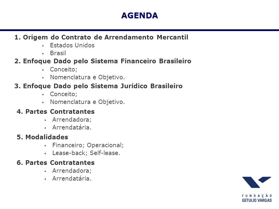 7.Constituição do Custo AGENDA 8.