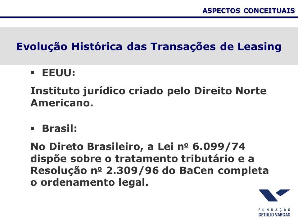 ASPECTOS CONCEITUAIS LEASING é uma operação financeira realizada por uma empresa arrendadora, constituida e operando sob o controle fiscal do Banco Central do Brasil.