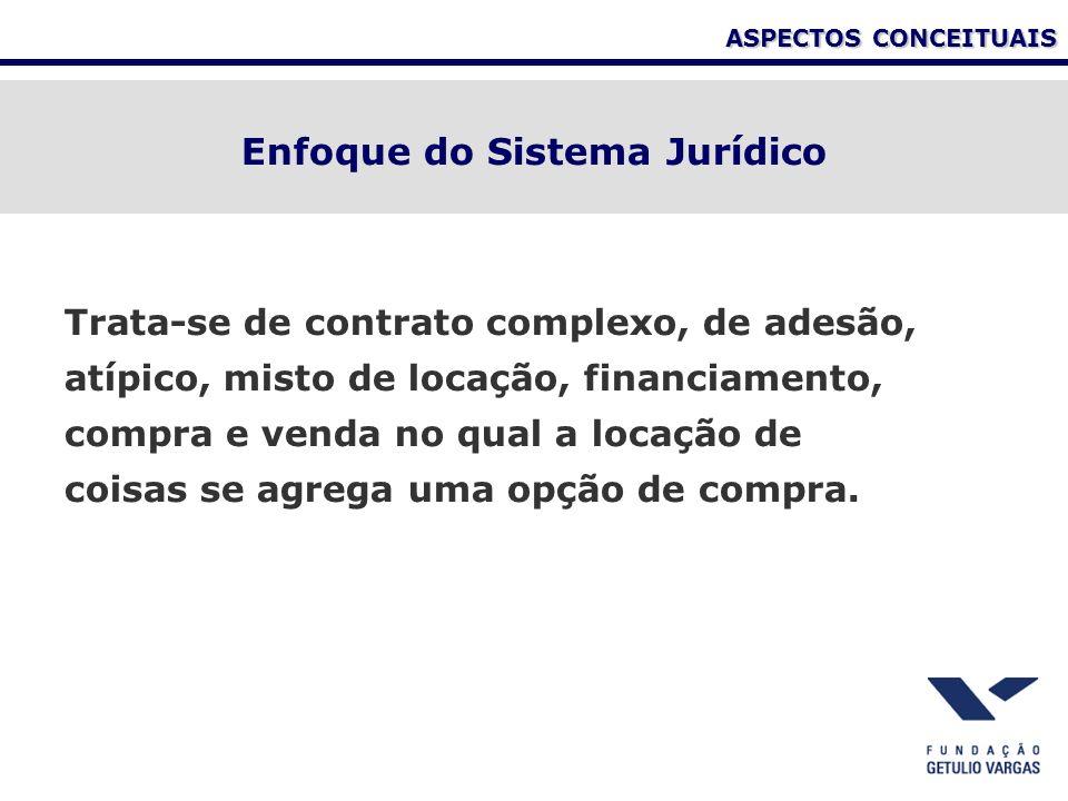 ASPECTOS CONCEITUAIS Quid Juris Um contrato de arrendamento mercantil está sujeito ao poder de polícia previsto na Lei 8.078/90 ?