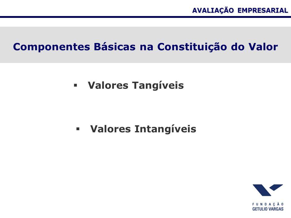Componentes Básicas na Constituição do Valor Valores Tangíveis Valores Intangíveis
