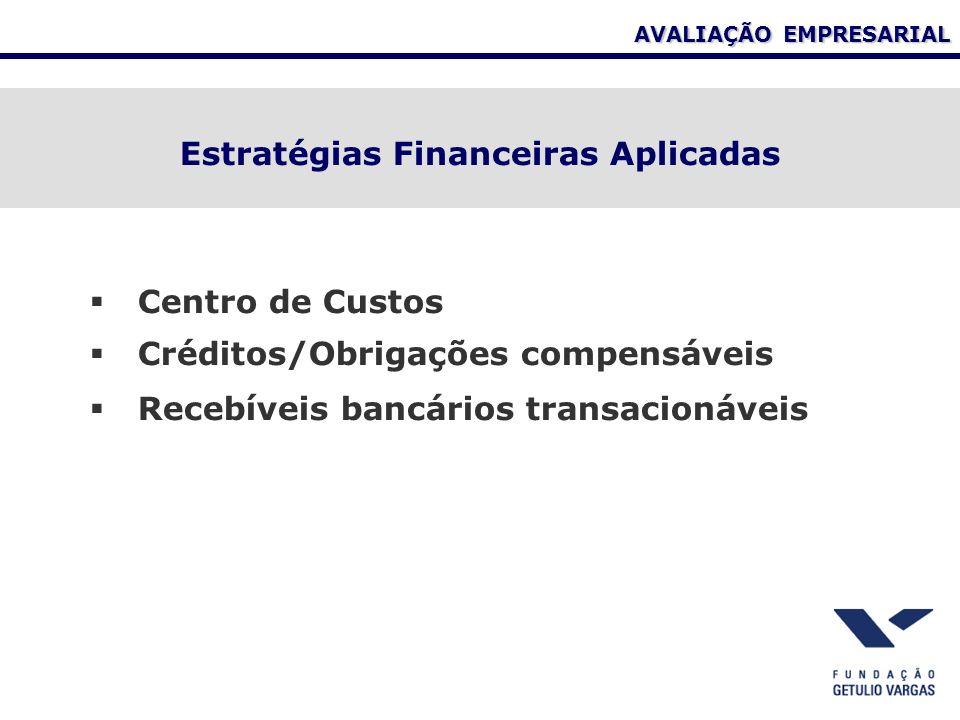 AVALIAÇÃO EMPRESARIAL Estratégias Financeiras Aplicadas Centro de Custos Créditos/Obrigações compensáveis Recebíveis bancários transacionáveis