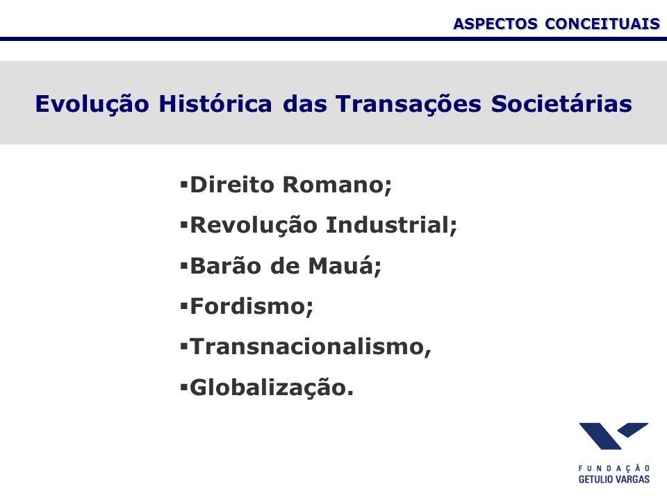 Direito Romano; Revolução Industrial; Barão de Mauá; Fordismo; Transnacionalismo, Globalização.