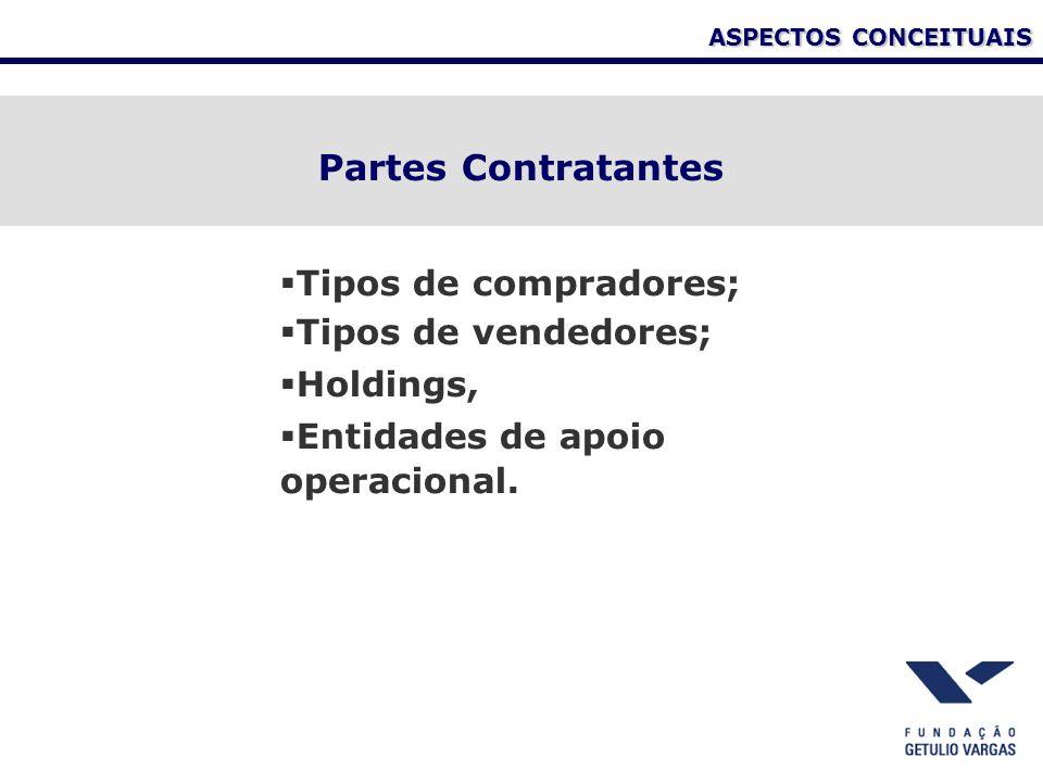 ASPECTOS CONCEITUAIS Tipos de compradores; Tipos de vendedores; Holdings, Entidades de apoio operacional.