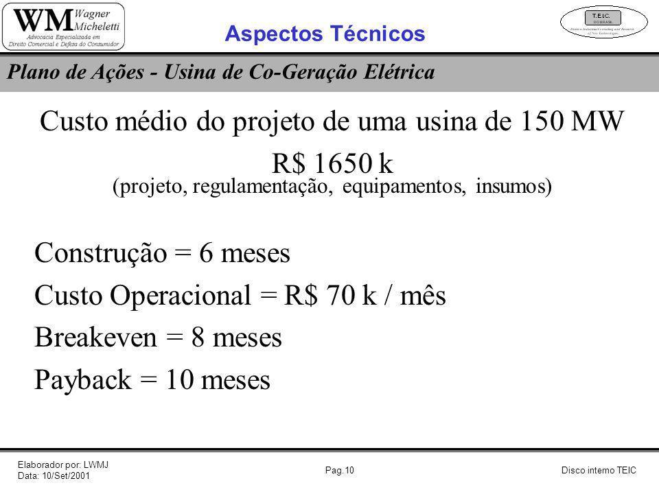 Plano de Ações - Usina de Co-Geração Elétrica Custo médio do projeto de uma usina de 150 MW R$ 1650 k (projeto, regulamentação, equipamentos, insumos)