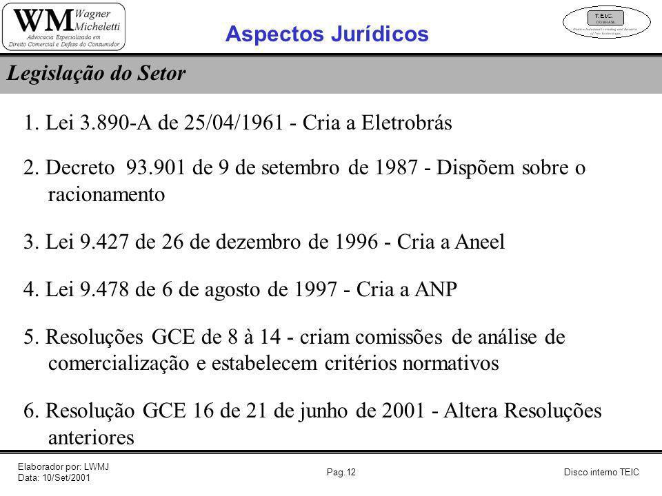 Pag.12 1. Lei 3.890-A de 25/04/1961 - Cria a Eletrobrás 2. Decreto 93.901 de 9 de setembro de 1987 - Dispõem sobre o racionamento 3. Lei 9.427 de 26 d