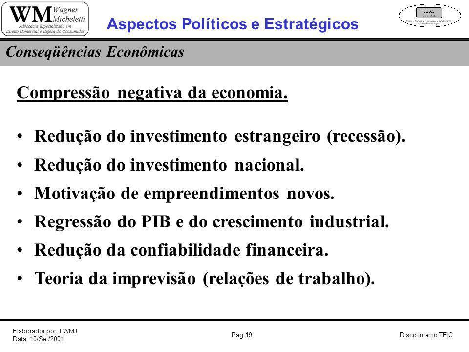 Pag.19 Conseqüências Econômicas Aspectos Políticos e Estratégicos Elaborador por: LWMJ Data: 10/Set/2001 Disco interno TEIC Compressão negativa da eco