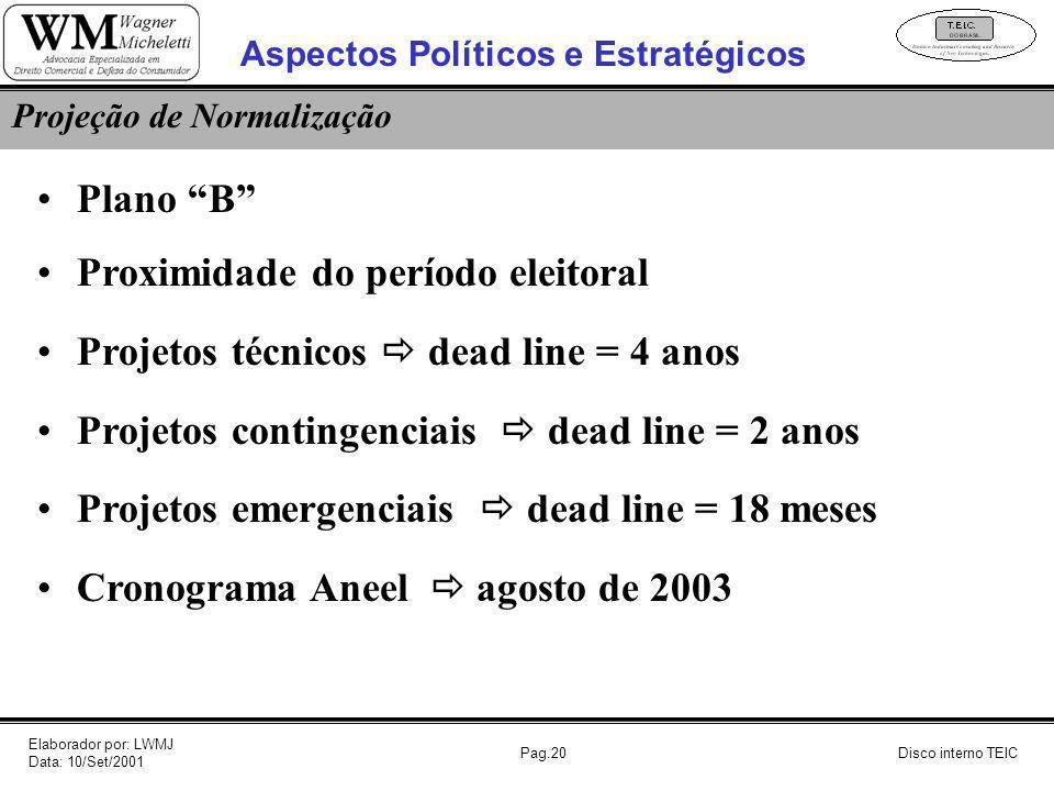 Pag.20 Plano B Proximidade do período eleitoral Projetos técnicos dead line = 4 anos Projetos contingenciais dead line = 2 anos Projetos emergenciais