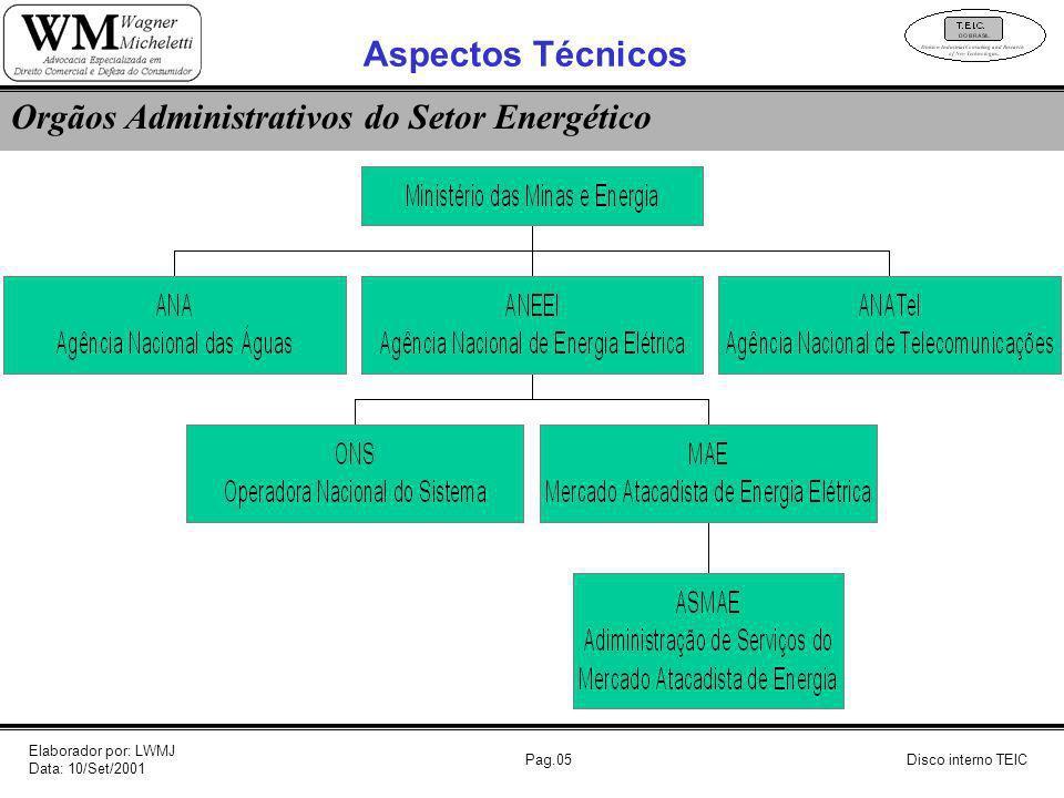 Pag.05Disco interno TEIC Orgãos Administrativos do Setor Energético Aspectos Técnicos Elaborador por: LWMJ Data: 10/Set/2001