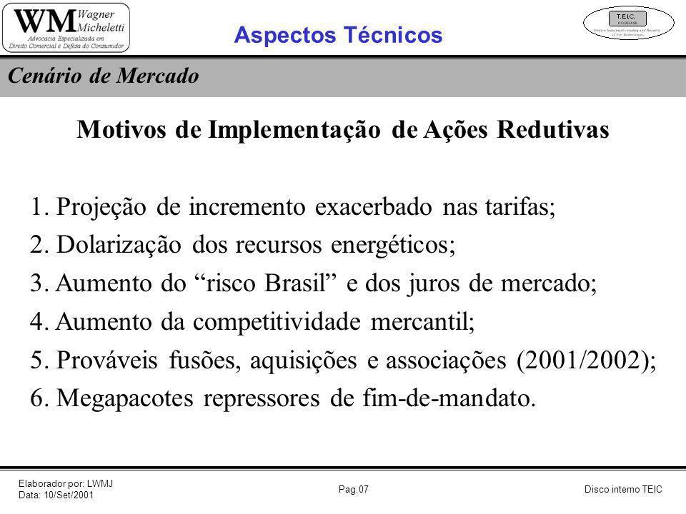 Pag.07 Motivos de Implementação de Ações Redutivas 1. Projeção de incremento exacerbado nas tarifas; 2. Dolarização dos recursos energéticos; 3. Aumen