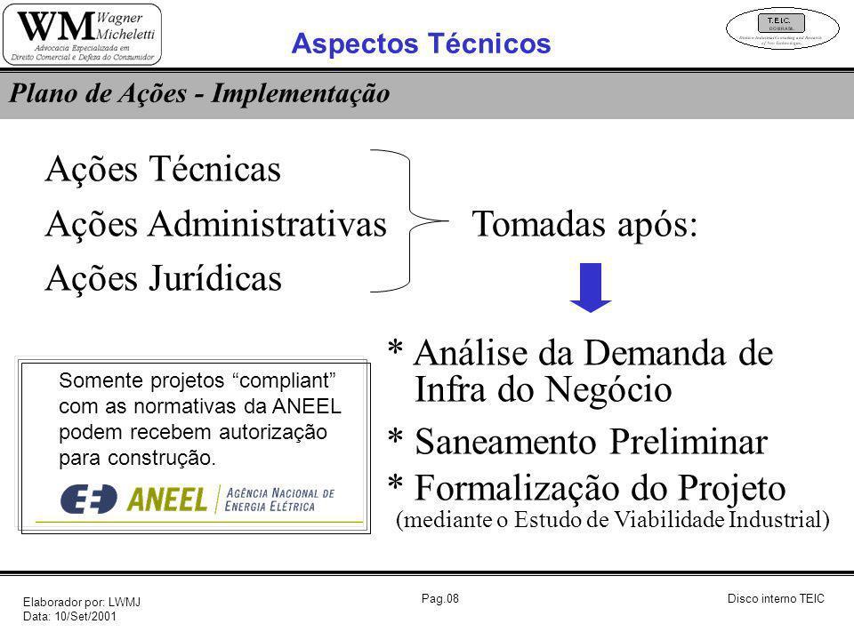 Pag.08Disco interno TEIC Plano de Ações - Implementação Ações Técnicas Ações AdministrativasTomadas após: Ações Jurídicas * Análise da Demanda de Infr