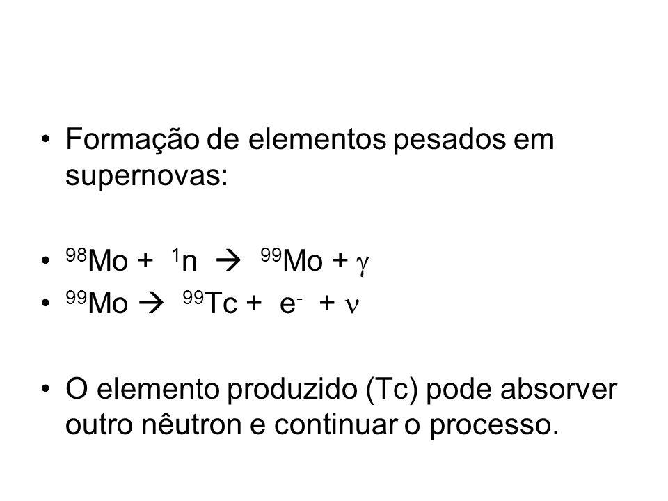 Formação de elementos pesados em supernovas: 98 Mo + 1 n 99 Mo + 99 Mo 99 Tc + e - + O elemento produzido (Tc) pode absorver outro nêutron e continuar o processo.