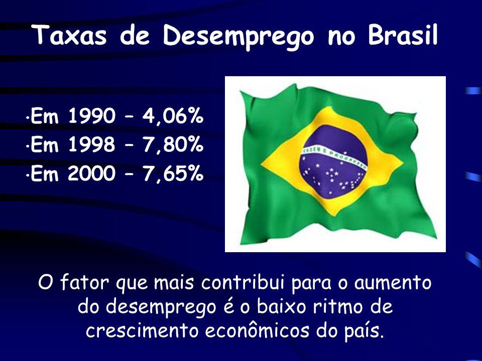 Taxas de Desemprego no Brasil Em 1990 – 4,06% Em 1998 – 7,80% Em 2000 – 7,65% O fator que mais contribui para o aumento do desemprego é o baixo ritmo