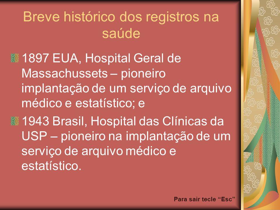 Para sair tecle Esc Breve histórico dos registros na saúde 1897 EUA, Hospital Geral de Massachussets – pioneiro implantação de um serviço de arquivo m
