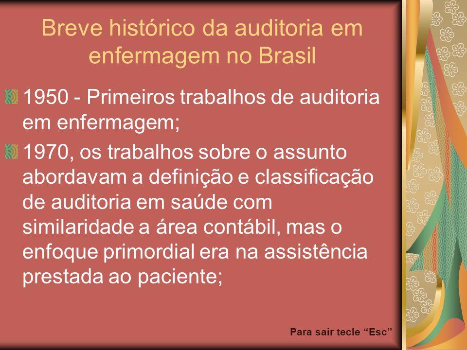 Para sair tecle Esc Breve histórico da auditoria em enfermagem no Brasil 1950 - Primeiros trabalhos de auditoria em enfermagem; 1970, os trabalhos sob
