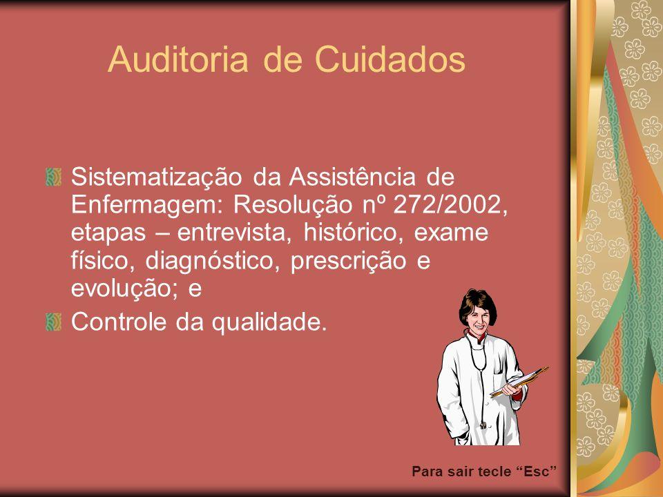 Para sair tecle Esc Auditoria de Cuidados Sistematização da Assistência de Enfermagem: Resolução nº 272/2002, etapas – entrevista, histórico, exame fí
