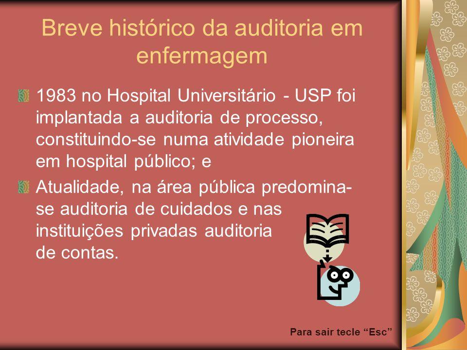 Para sair tecle Esc Breve histórico da auditoria em enfermagem 1983 no Hospital Universitário - USP foi implantada a auditoria de processo, constituin