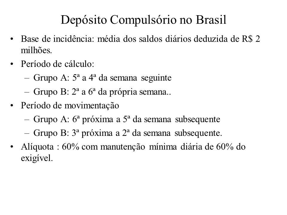 Depósito Compulsório no Brasil Base de incidência: média dos saldos diários deduzida de R$ 2 milhões. Período de cálculo: –Grupo A: 5ª a 4ª da semana