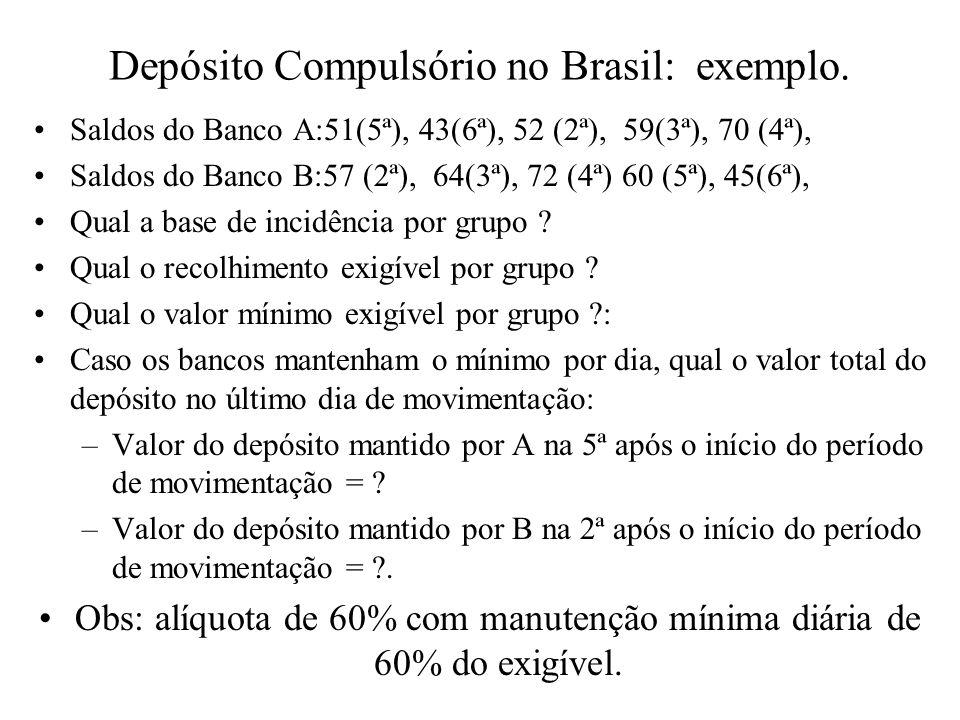 Depósito Compulsório no Brasil: exemplo. Saldos do Banco A:51(5ª), 43(6ª), 52 (2ª), 59(3ª), 70 (4ª), Saldos do Banco B:57 (2ª), 64(3ª), 72 (4ª) 60 (5ª