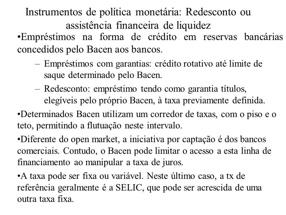 Instrumentos de política monetária: Redesconto ou assistência financeira de liquidez Empréstimos na forma de crédito em reservas bancárias concedidos