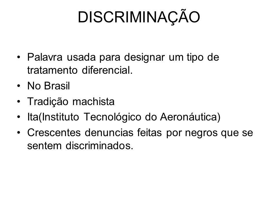 DISCRIMINAÇÃO Palavra usada para designar um tipo de tratamento diferencial. No Brasil Tradição machista Ita(Instituto Tecnológico do Aeronáutica) Cre