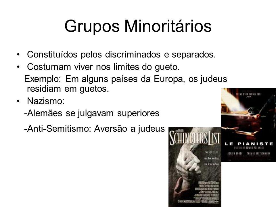Grupos Minoritários Constituídos pelos discriminados e separados. Costumam viver nos limites do gueto. Exemplo: Em alguns países da Europa, os judeus