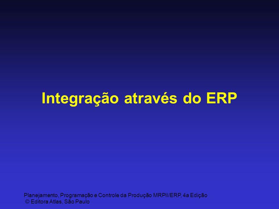 Planejamento, Programação e Controle da Produção MRPII/ERP, 4a Edição © Editora Atlas, São Paulo Integração através do ERP