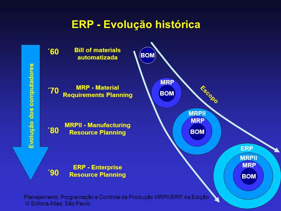 Planejamento, Programação e Controle da Produção MRPII/ERP, 4a Edição © Editora Atlas, São Paulo ´60 ´70 ´90 ´80 Evolução dos computadores Bill of mat