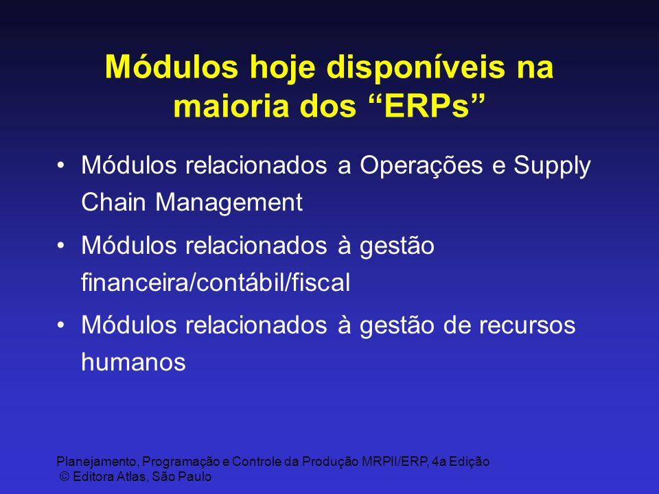 Planejamento, Programação e Controle da Produção MRPII/ERP, 4a Edição © Editora Atlas, São Paulo Módulos hoje disponíveis na maioria dos ERPs Módulos