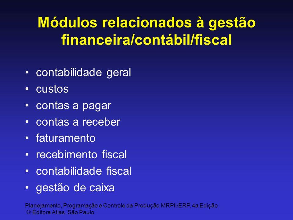 Planejamento, Programação e Controle da Produção MRPII/ERP, 4a Edição © Editora Atlas, São Paulo Módulos relacionados à gestão financeira/contábil/fiscal gestão de ativos gestão de pedidos definição e gestão dos processos de negócio