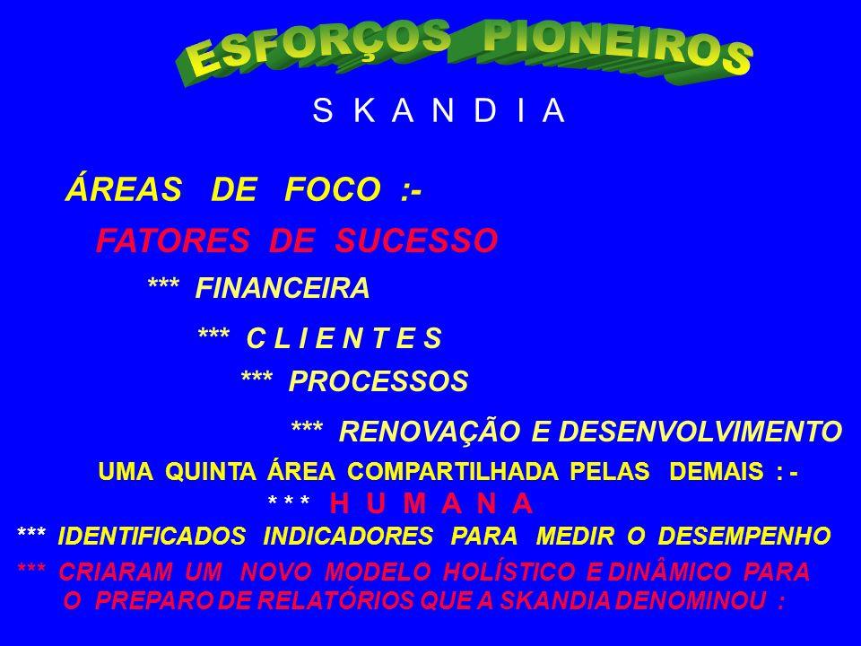 O CAPITAL INTELECTUAL DA SKANDIA ** PONTO CENTRAL DO MODELO...